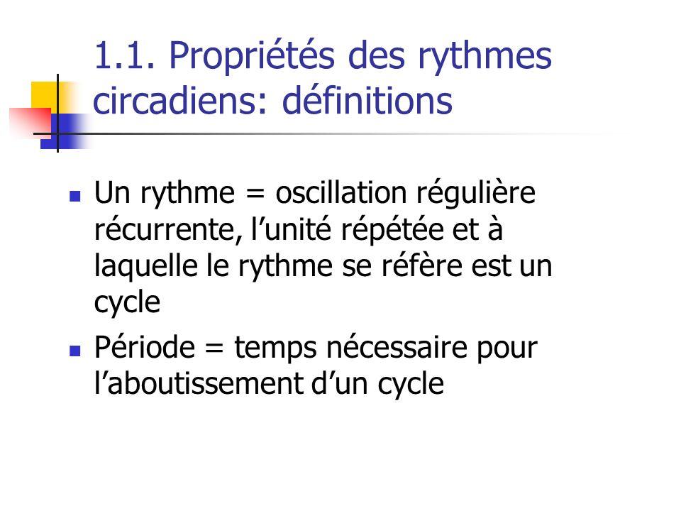 1.1. Propriétés des rythmes circadiens: définitions Un rythme = oscillation régulière récurrente, lunité répétée et à laquelle le rythme se réfère est