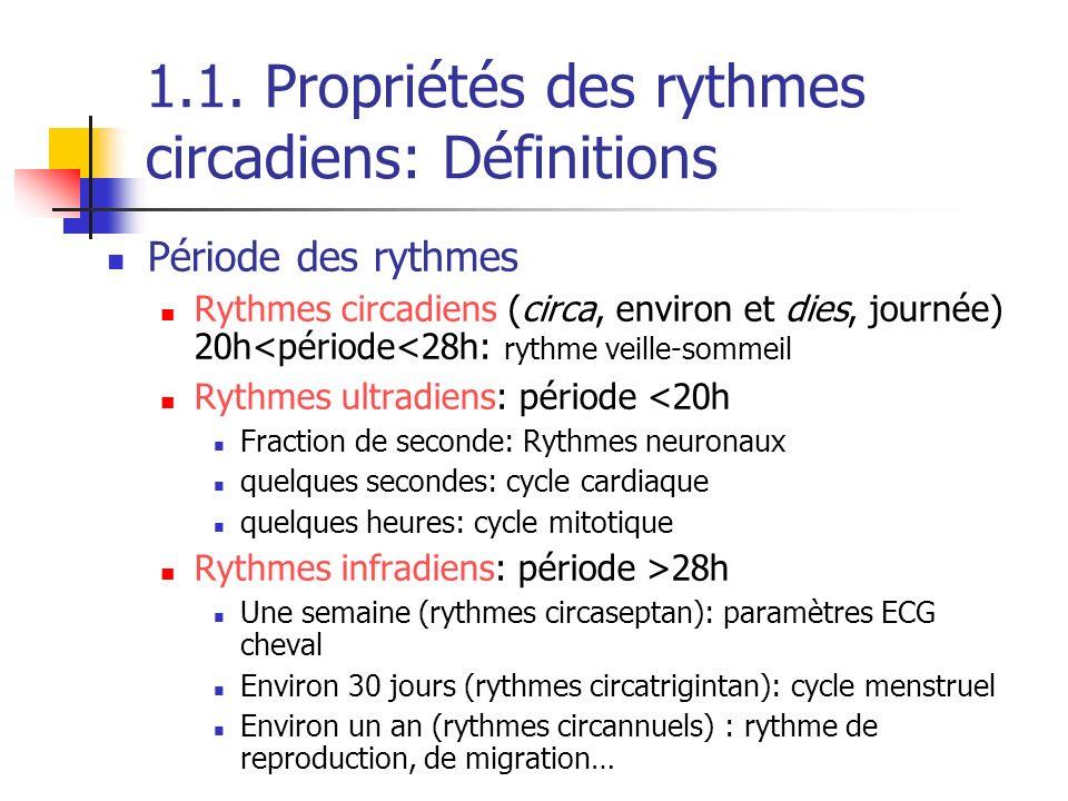1.1. Propriétés des rythmes circadiens: Définitions Période des rythmes Rythmes circadiens (circa, environ et dies, journée) 20h<période<28h: rythme v