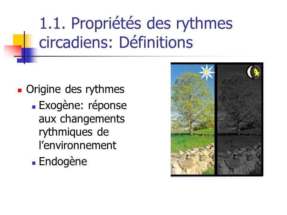 1.1. Propriétés des rythmes circadiens: Définitions Origine des rythmes Exogène: réponse aux changements rythmiques de lenvironnement Endogène