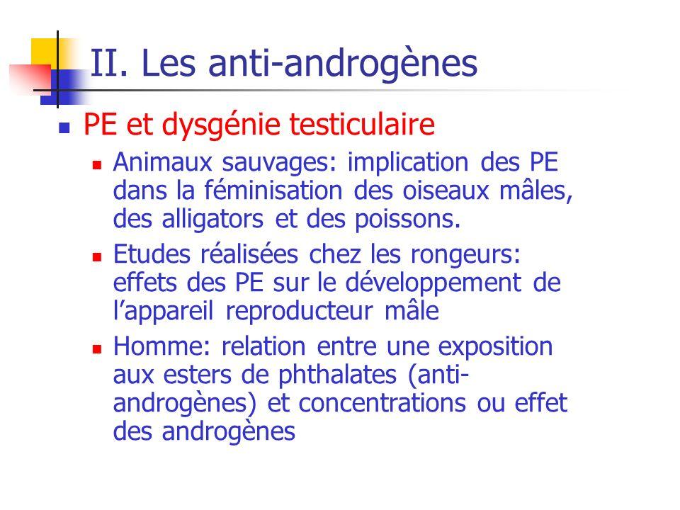 II. Les anti-androgènes PE et dysgénie testiculaire Animaux sauvages: implication des PE dans la féminisation des oiseaux mâles, des alligators et des