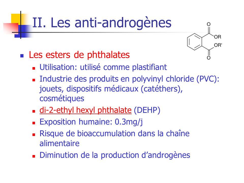 II. Les anti-androgènes Les esters de phthalates Utilisation: utilisé comme plastifiant Industrie des produits en polyvinyl chloride (PVC): jouets, di