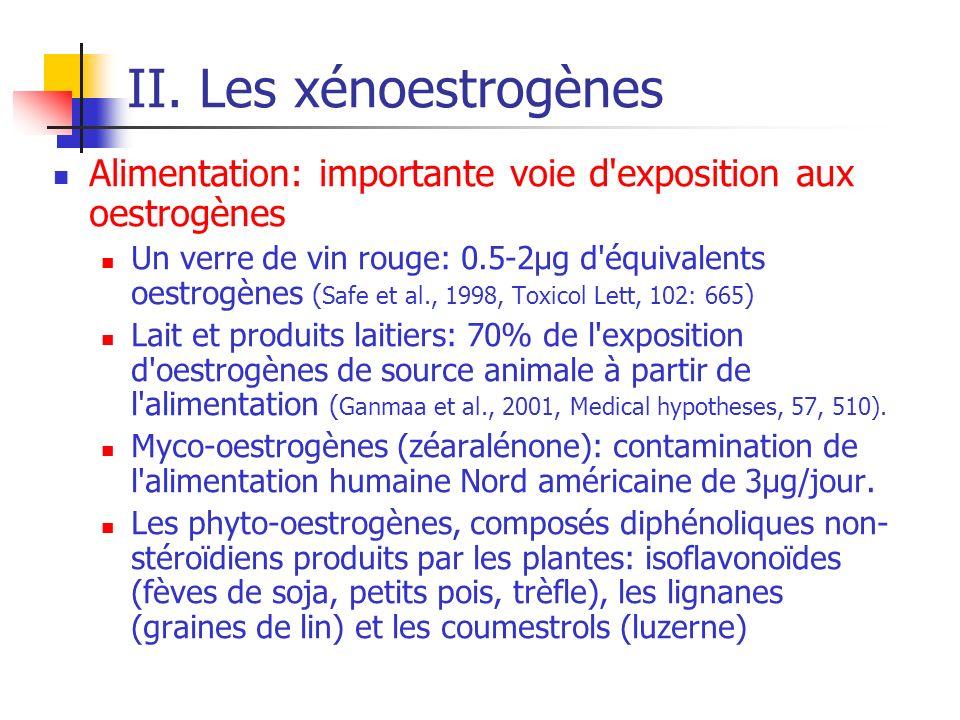 II. Les xénoestrogènes Alimentation: importante voie d'exposition aux oestrogènes Un verre de vin rouge: 0.5-2µg d'équivalents oestrogènes ( Safe et a