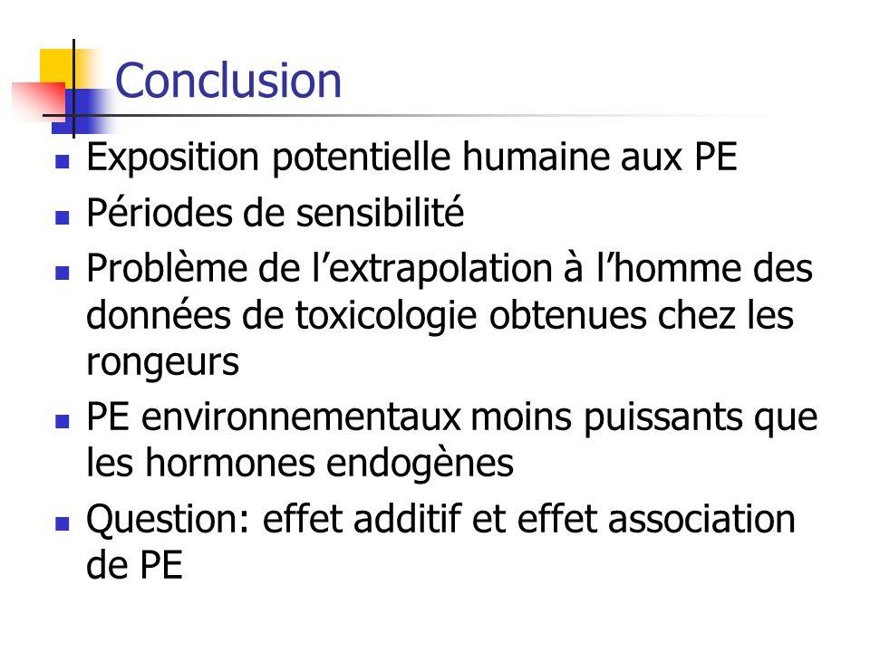 Conclusion Exposition potentielle humaine aux PE Périodes de sensibilité Problème de lextrapolation à lhomme des données de toxicologie obtenues chez