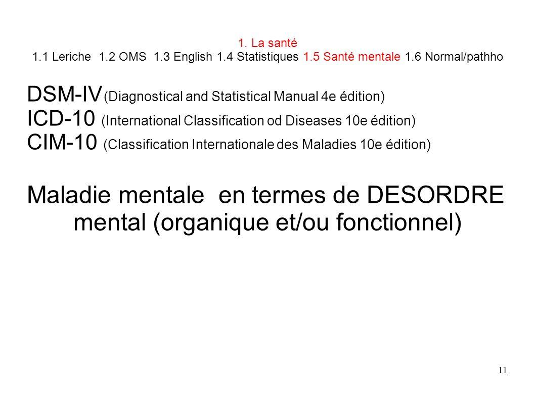 11 1. La santé 1.1 Leriche 1.2 OMS 1.3 English 1.4 Statistiques 1.5 Santé mentale 1.6 Normal/pathho DSM-IV (Diagnostical and Statistical Manual 4e édi