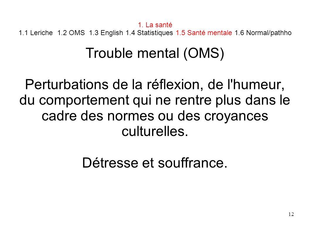 12 1. La santé 1.1 Leriche 1.2 OMS 1.3 English 1.4 Statistiques 1.5 Santé mentale 1.6 Normal/pathho Trouble mental (OMS) Perturbations de la réflexion