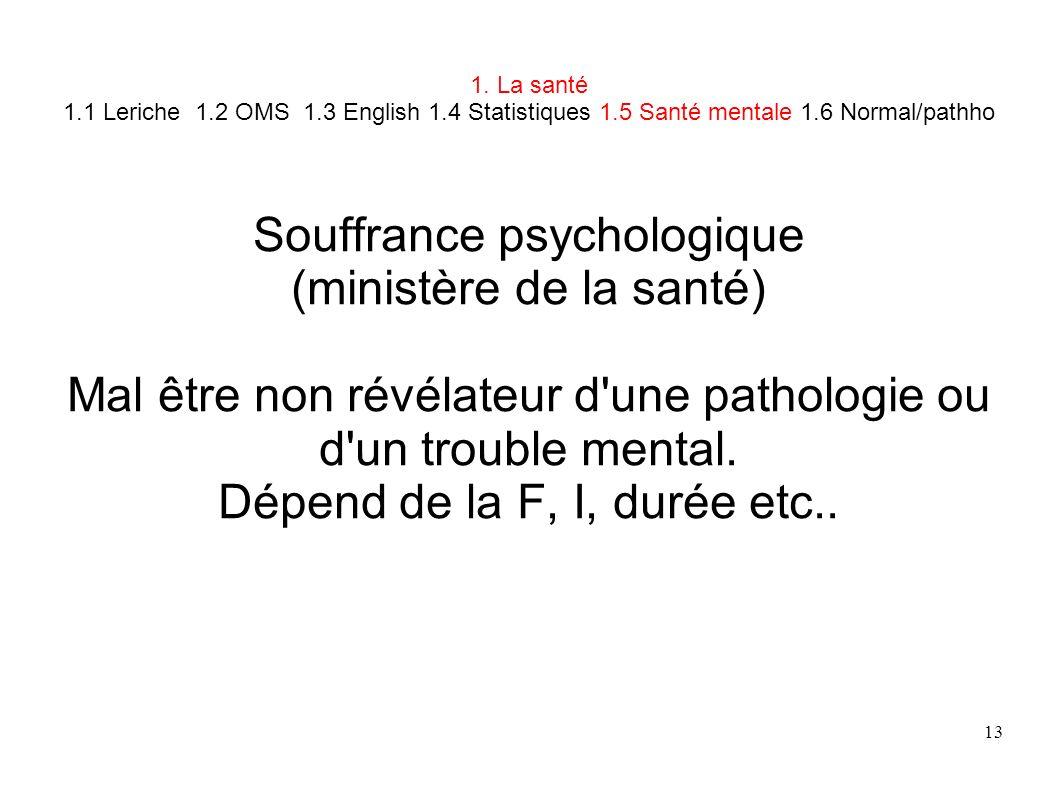 13 1. La santé 1.1 Leriche 1.2 OMS 1.3 English 1.4 Statistiques 1.5 Santé mentale 1.6 Normal/pathho Souffrance psychologique (ministère de la santé) M