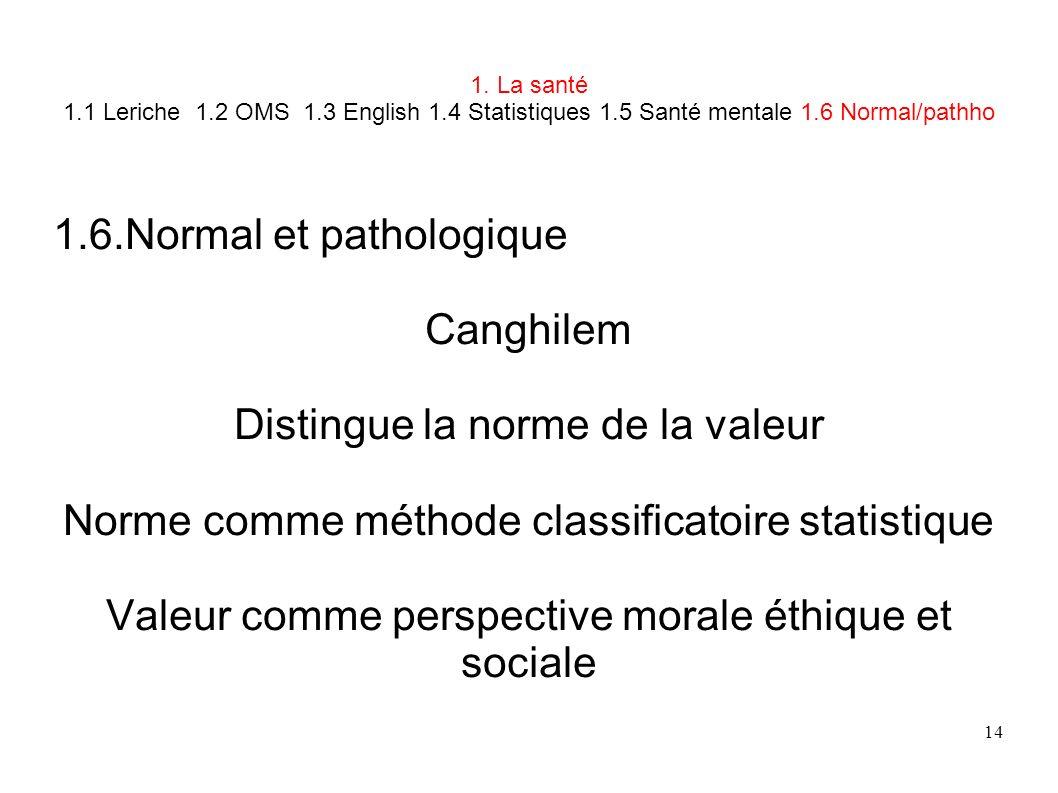 14 1. La santé 1.1 Leriche 1.2 OMS 1.3 English 1.4 Statistiques 1.5 Santé mentale 1.6 Normal/pathho 1.6.Normal et pathologique Canghilem Distingue la