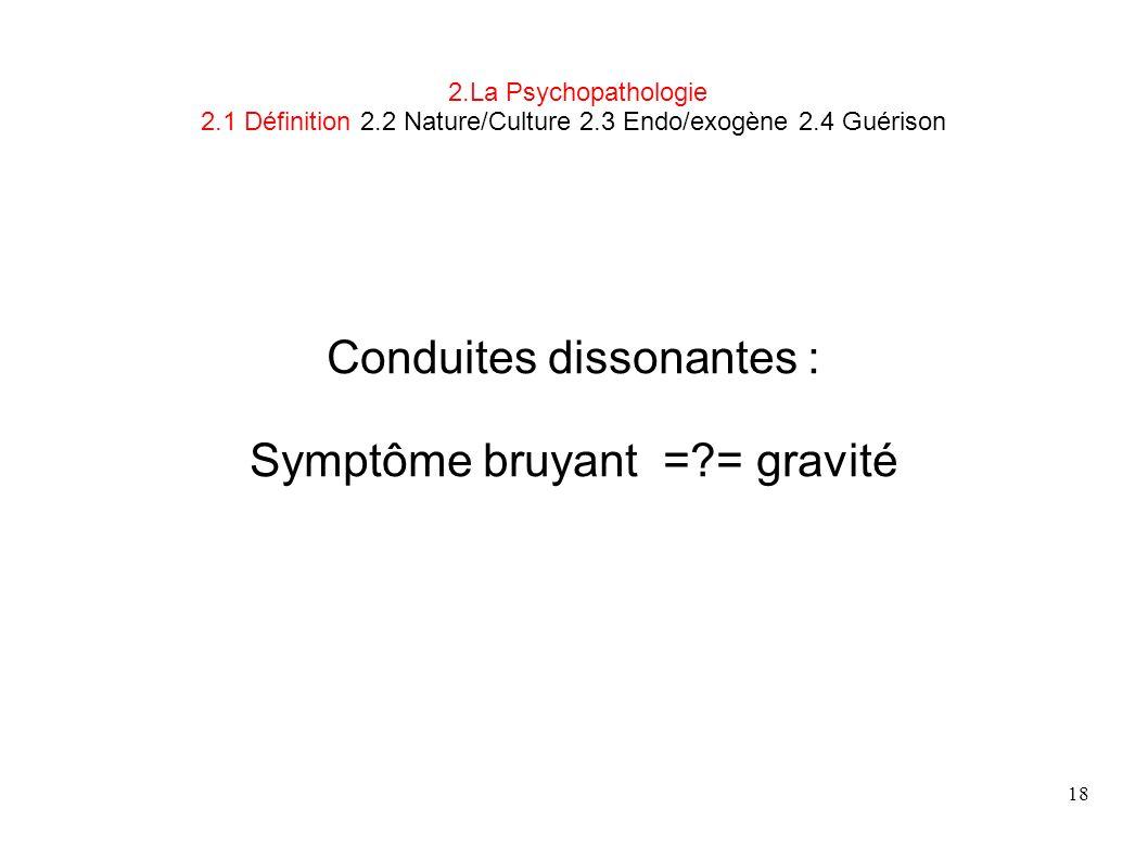 18 2.La Psychopathologie 2.1 Définition 2.2 Nature/Culture 2.3 Endo/exogène 2.4 Guérison Conduites dissonantes : Symptôme bruyant =?= gravité