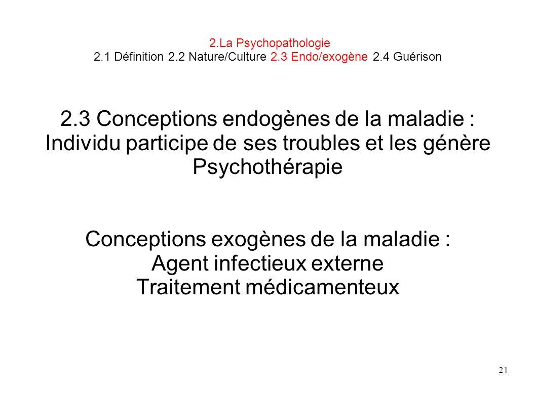21 2.La Psychopathologie 2.1 Définition 2.2 Nature/Culture 2.3 Endo/exogène 2.4 Guérison 2.3 Conceptions endogènes de la maladie : Individu participe