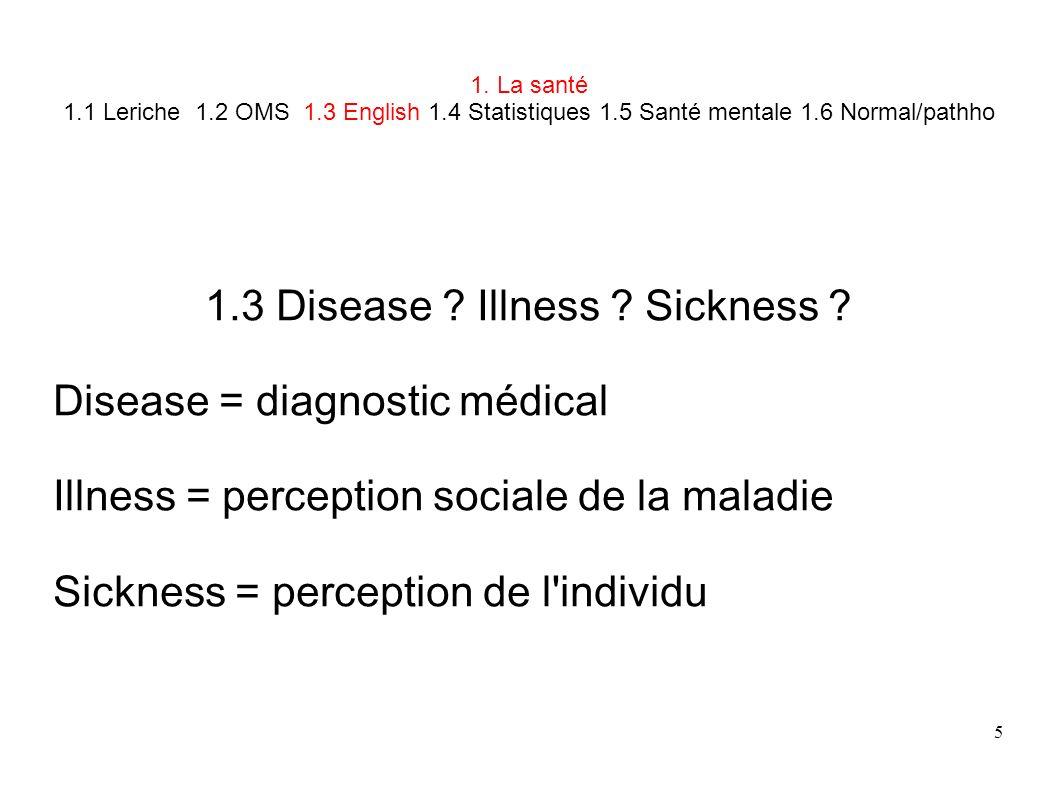 5 1. La santé 1.1 Leriche 1.2 OMS 1.3 English 1.4 Statistiques 1.5 Santé mentale 1.6 Normal/pathho 1.3 Disease ? Illness ? Sickness ? Disease = diagno
