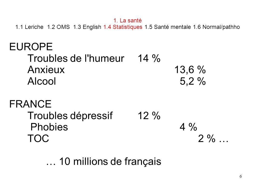 6 1. La santé 1.1 Leriche 1.2 OMS 1.3 English 1.4 Statistiques 1.5 Santé mentale 1.6 Normal/pathho EUROPE Troubles de l'humeur 14 % Anxieux 13,6 % Alc