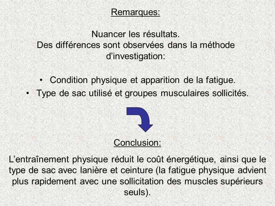 Remarques: Nuancer les résultats. Des différences sont observées dans la méthode dinvestigation: Condition physique et apparition de la fatigue. Type