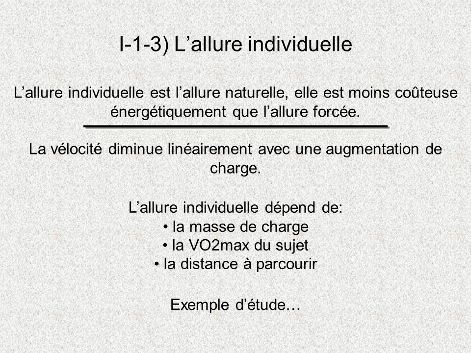 I-1-3) Lallure individuelle Lallure individuelle est lallure naturelle, elle est moins coûteuse énergétiquement que lallure forcée. La vélocité diminu