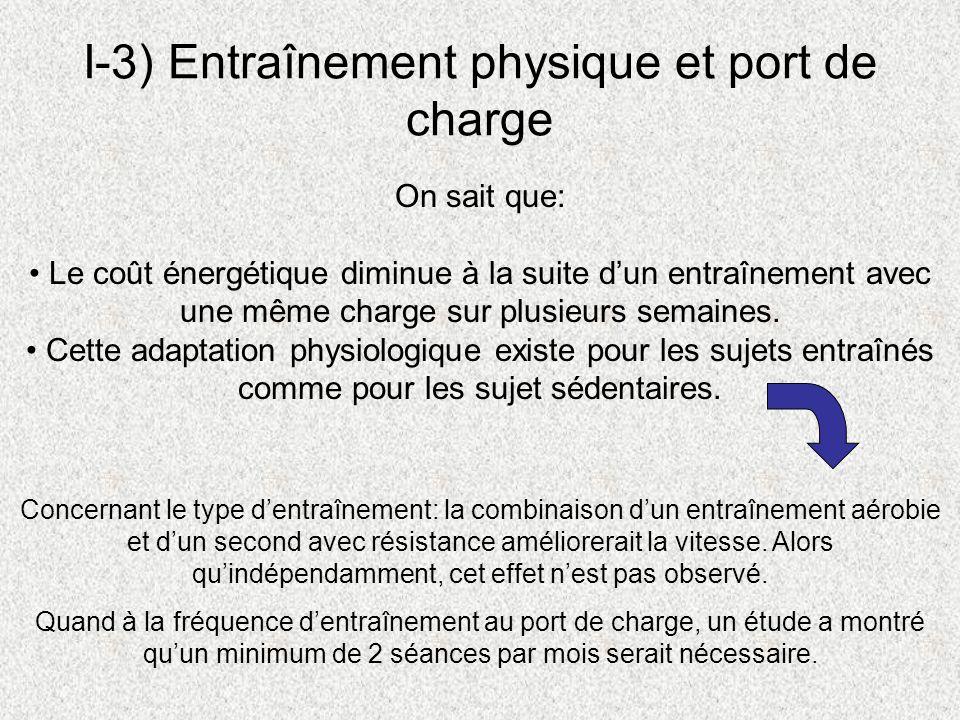 I-3) Entraînement physique et port de charge On sait que: Le coût énergétique diminue à la suite dun entraînement avec une même charge sur plusieurs s