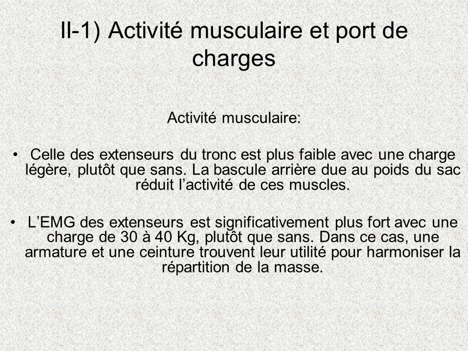 II-1) Activité musculaire et port de charges Celle des extenseurs du tronc est plus faible avec une charge légère, plutôt que sans. La bascule arrière