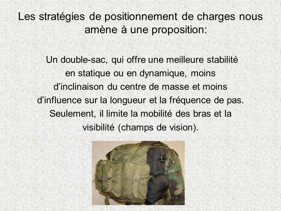 Les stratégies de positionnement de charges nous amène à une proposition: Un double-sac, qui offre une meilleure stabilité en statique ou en dynamique