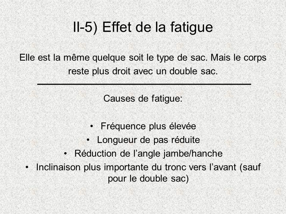 II-5) Effet de la fatigue Elle est la même quelque soit le type de sac. Mais le corps reste plus droit avec un double sac. Causes de fatigue: Fréquenc