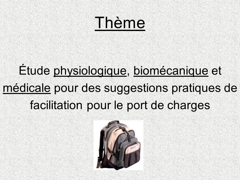 Thème Étude physiologique, biomécanique et médicale pour des suggestions pratiques de facilitation pour le port de charges