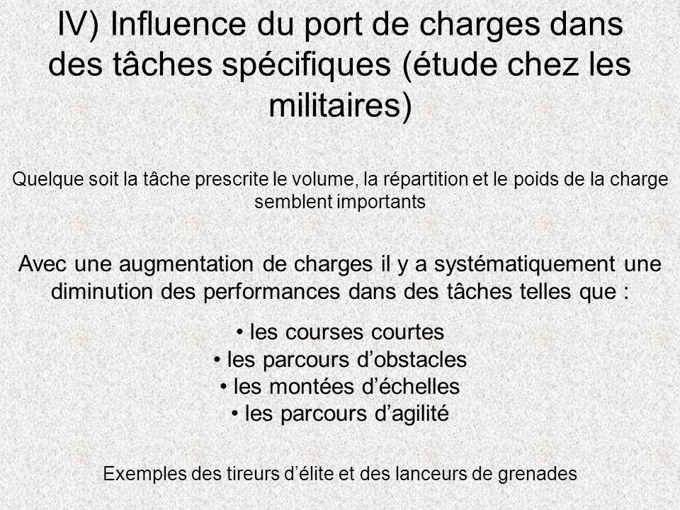 IV) Influence du port de charges dans des tâches spécifiques (étude chez les militaires) Quelque soit la tâche prescrite le volume, la répartition et