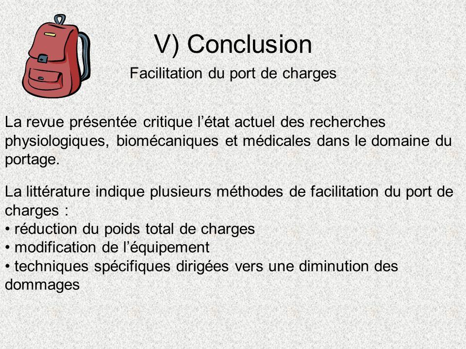 V) Conclusion Facilitation du port de charges La revue présentée critique létat actuel des recherches physiologiques, biomécaniques et médicales dans