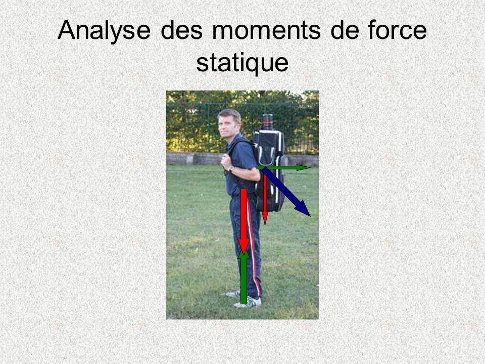 Analyse des moments de force statique
