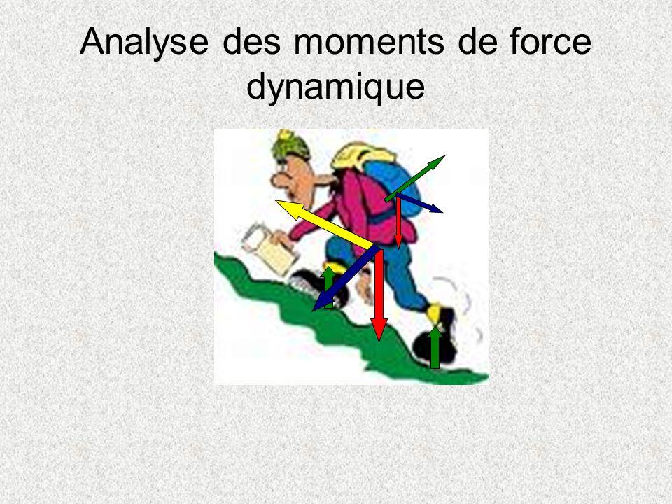 Analyse des moments de force dynamique