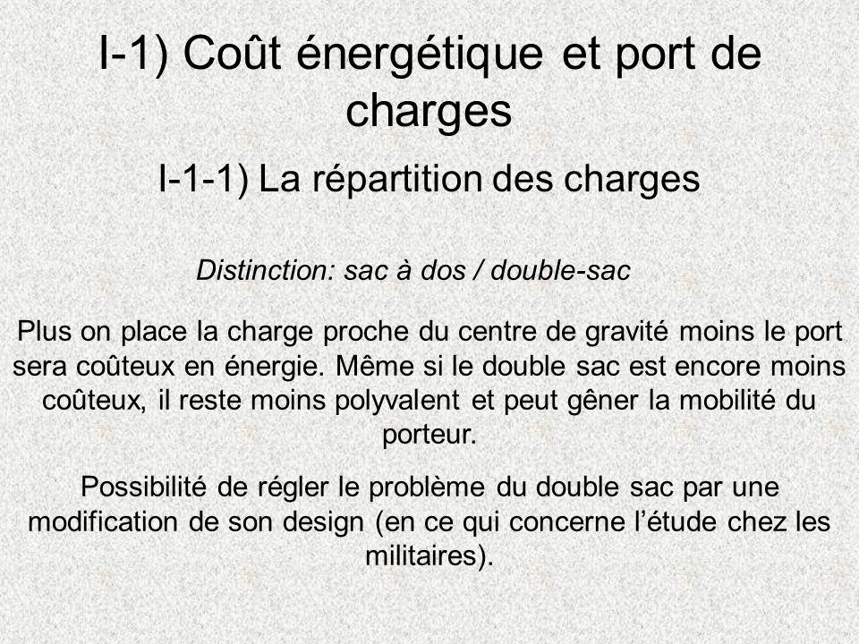 I-1) Coût énergétique et port de charges I-1-1) La répartition des charges Plus on place la charge proche du centre de gravité moins le port sera coût