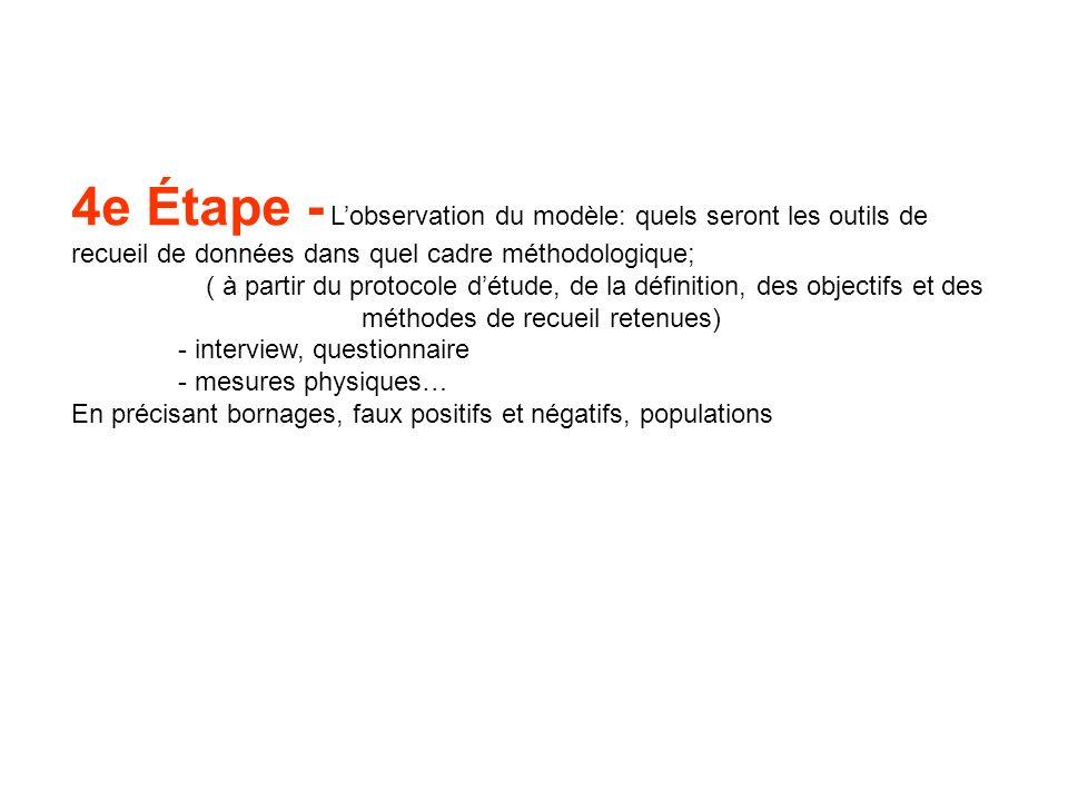 4e Étape - Lobservation du modèle: quels seront les outils de recueil de données dans quel cadre méthodologique; ( à partir du protocole détude, de la