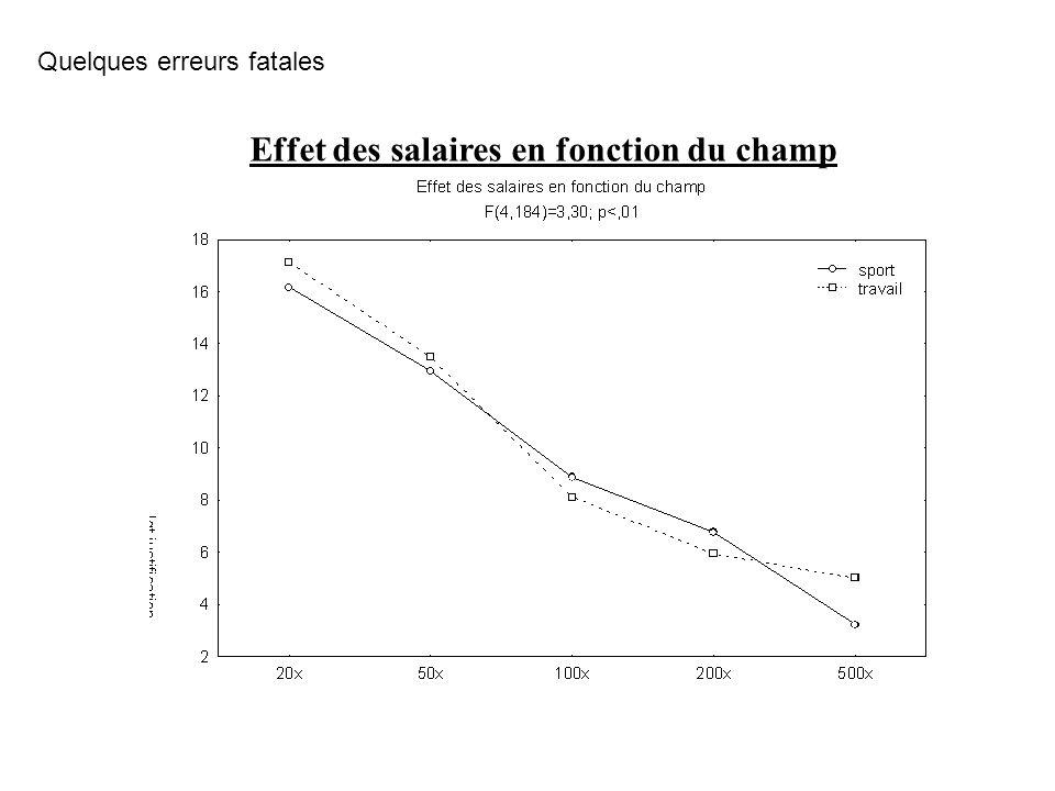 Effet des salaires en fonction du champ Quelques erreurs fatales