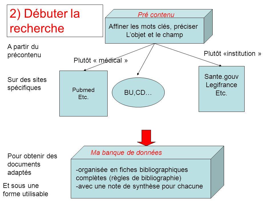 Affiner les mots clés, préciser Lobjet et le champ Pré contenu Pubmed Etc. Sante.gouv Legifrance Etc. BU,CD… Plutôt « médical » Plutôt «institution »