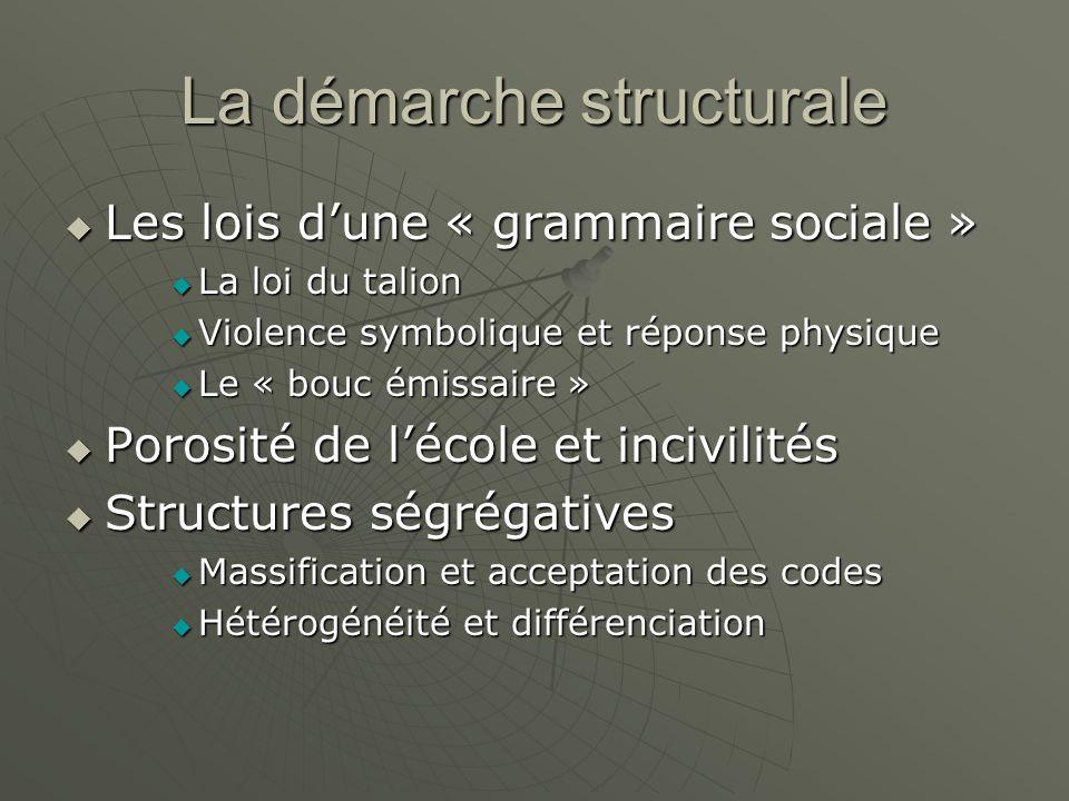 La démarche structurale Les lois dune « grammaire sociale » Les lois dune « grammaire sociale » La loi du talion La loi du talion Violence symbolique