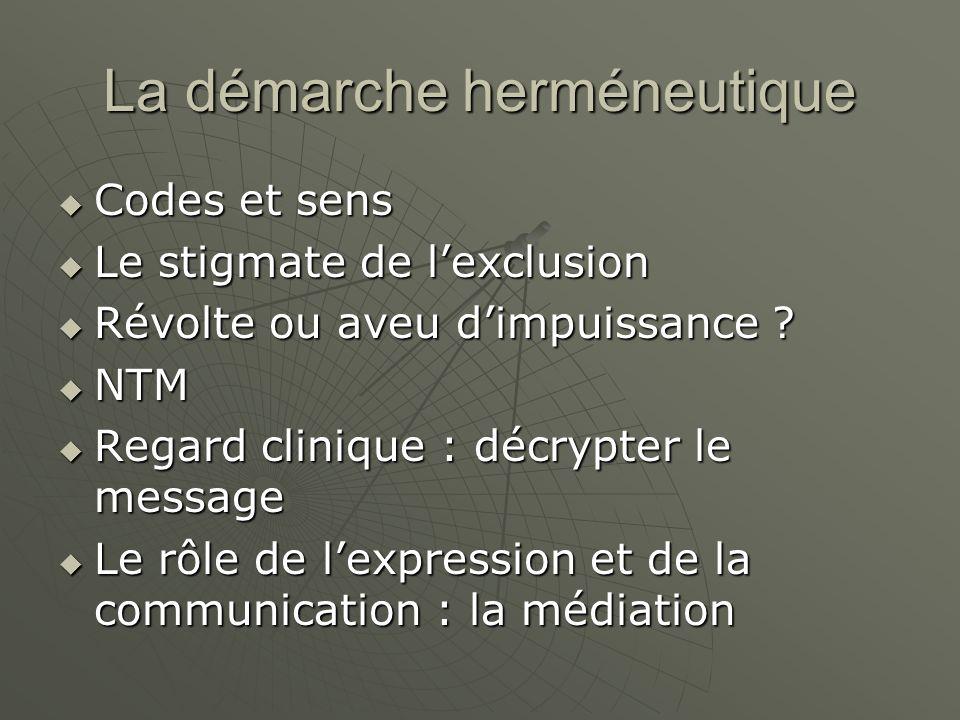 La démarche herméneutique Codes et sens Codes et sens Le stigmate de lexclusion Le stigmate de lexclusion Révolte ou aveu dimpuissance ? Révolte ou av