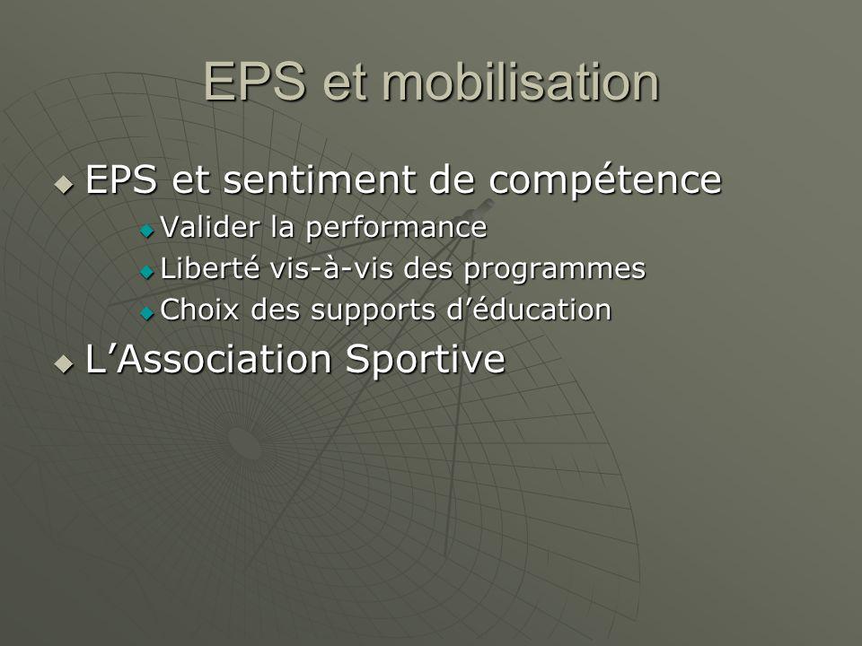 EPS et mobilisation EPS et sentiment de compétence EPS et sentiment de compétence Valider la performance Valider la performance Liberté vis-à-vis des