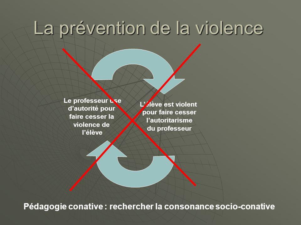 La prévention de la violence Le professeur use dautorité pour faire cesser la violence de lélève Lélève est violent pour faire cesser lautoritarisme d