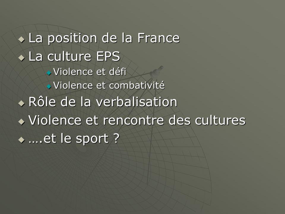 La position de la France La position de la France La culture EPS La culture EPS Violence et défi Violence et défi Violence et combativité Violence et
