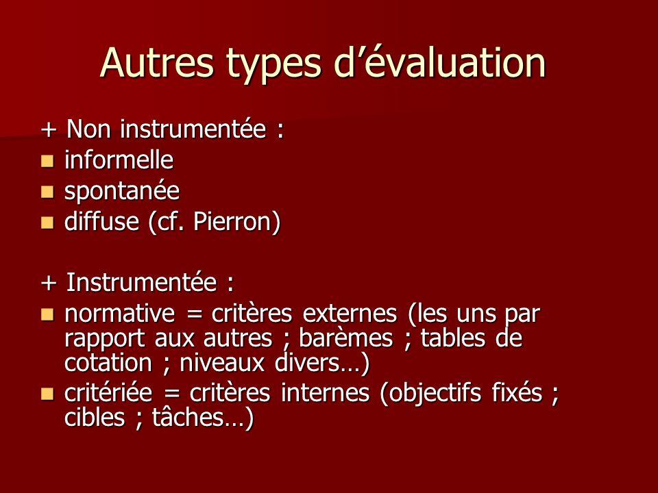 Autres types dévaluation Autres types dévaluation + Non instrumentée : informelle informelle spontanée spontanée diffuse (cf. Pierron) diffuse (cf. Pi