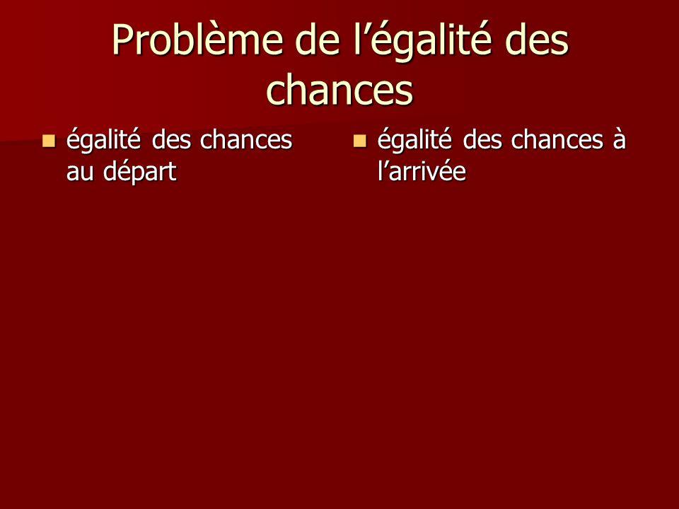 Problème de légalité des chances égalité des chances au départ égalité des chances au départ égalité des chances à larrivée égalité des chances à larr