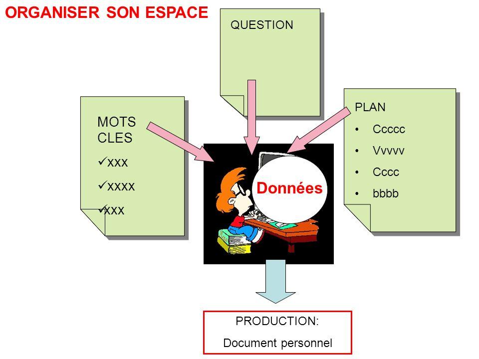 ORGANISER SON ESPACE MOTS CLES xxx xxxx xxx PLAN Ccccc Vvvvv Cccc bbbb QUESTION Données PRODUCTION: Document personnel