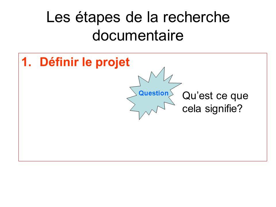Les étapes de la recherche documentaire 1.Définir le projet Question Quest ce que cela signifie?