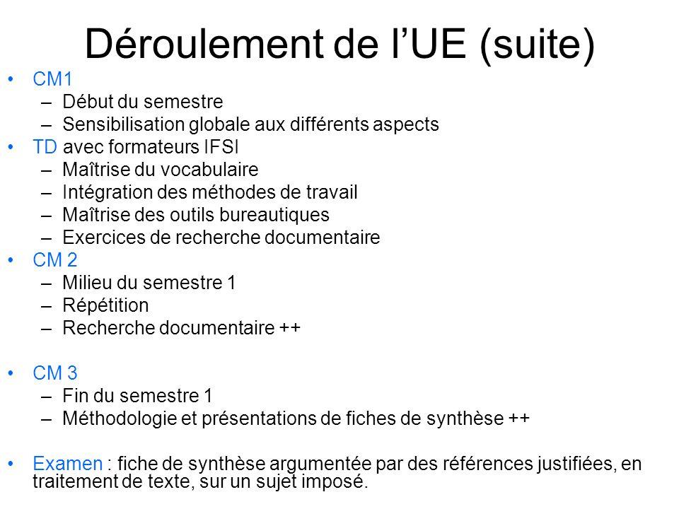 Déroulement de lUE (suite) CM1 –Début du semestre –Sensibilisation globale aux différents aspects TD avec formateurs IFSI –Maîtrise du vocabulaire –In