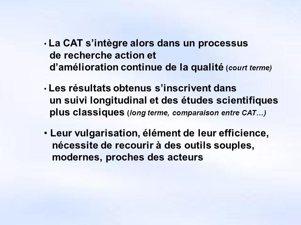 La CAT sintègre alors dans un processus de recherche action et damélioration continue de la qualité (court terme) Les résultats obtenus sinscrivent dans un suivi longitudinal et des études scientifiques plus classiques (long terme, comparaison entre CAT…) Leur vulgarisation, élément de leur efficience, nécessite de recourir à des outils souples, modernes, proches des acteurs