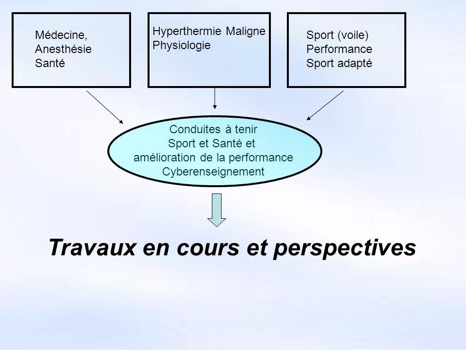 Médecine, Anesthésie Santé Hyperthermie Maligne Physiologie Sport (voile) Performance Sport adapté Conduites à tenir Sport et Santé et amélioration de la performance Cyberenseignement Travaux en cours et perspectives