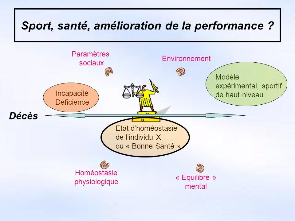 Sport, santé, amélioration de la performance .
