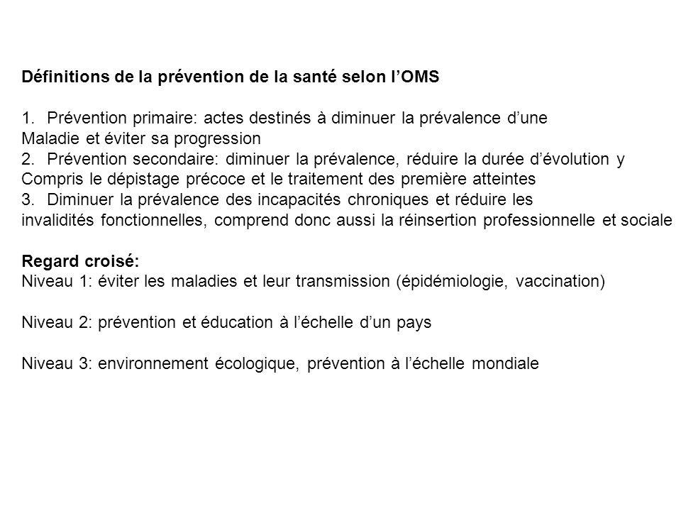 Définitions de la prévention de la santé selon lOMS 1.Prévention primaire: actes destinés à diminuer la prévalence dune Maladie et éviter sa progressi