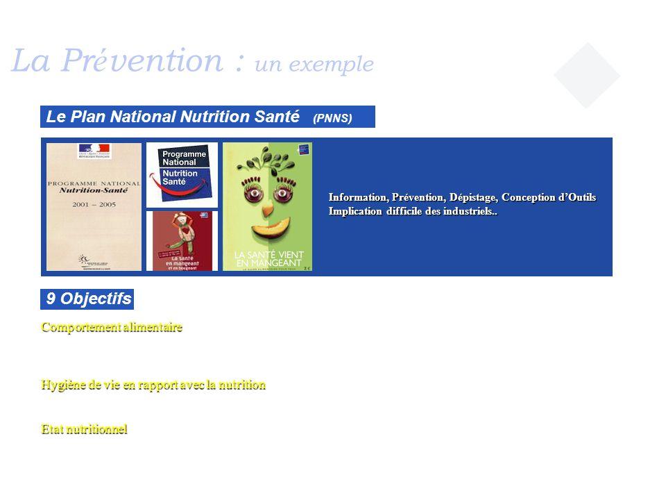 La Pr é vention : un exemple 9 Objectifs Comportement alimentaire - Augmenter la consommation de fruits et légumes (1), de calcium (2), lapport de glu