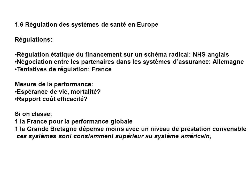 1.6 Régulation des systèmes de santé en Europe Régulations: Régulation étatique du financement sur un schéma radical: NHS anglais Négociation entre le