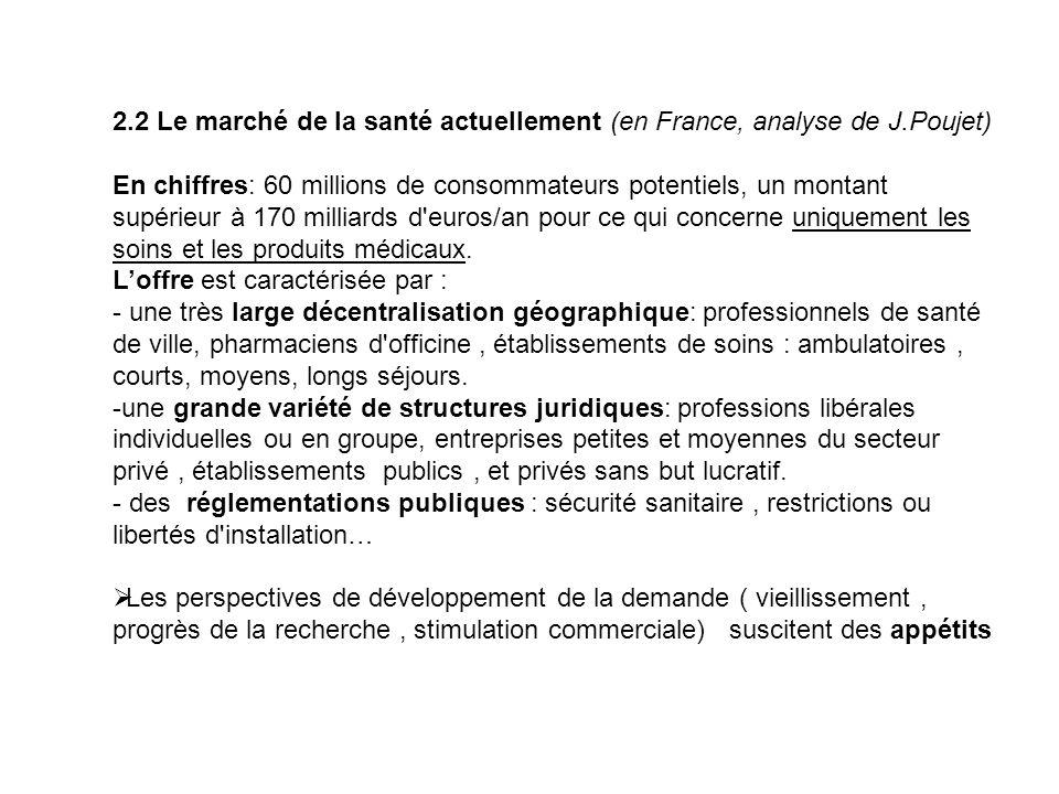 2.2 Le marché de la santé actuellement (en France, analyse de J.Poujet) En chiffres: 60 millions de consommateurs potentiels, un montant supérieur à 1