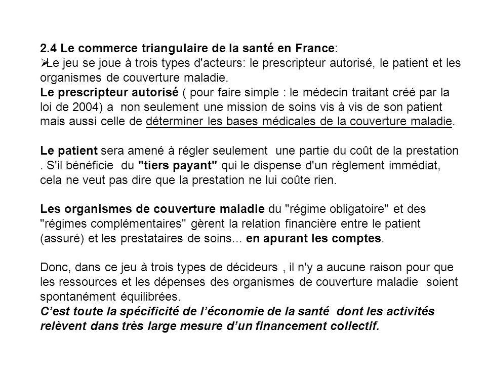 2.4 Le commerce triangulaire de la santé en France: Le jeu se joue à trois types d'acteurs: le prescripteur autorisé, le patient et les organismes de
