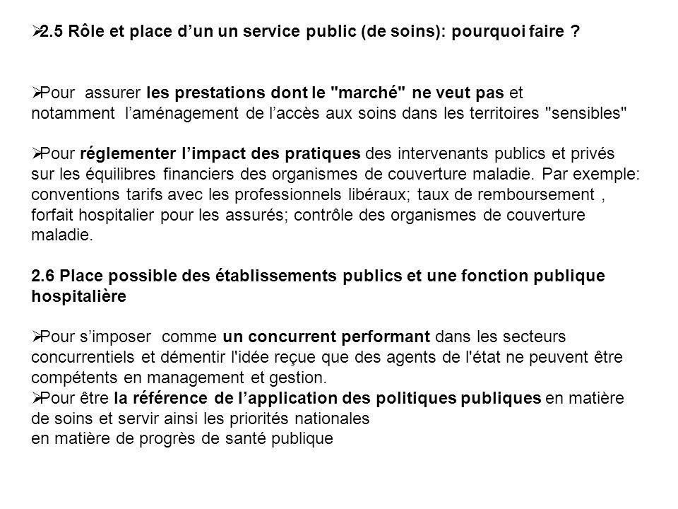 2.5 Rôle et place dun un service public (de soins): pourquoi faire ? Pour assurer les prestations dont le