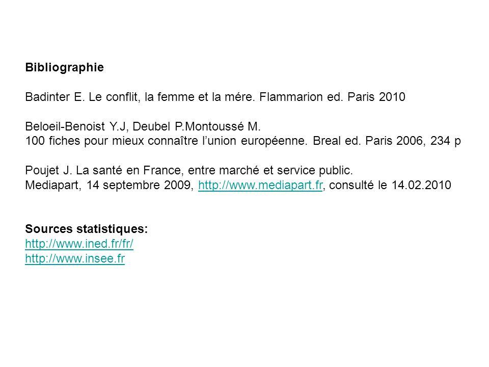 Bibliographie Badinter E. Le conflit, la femme et la mére. Flammarion ed. Paris 2010 Beloeil-Benoist Y.J, Deubel P.Montoussé M. 100 fiches pour mieux